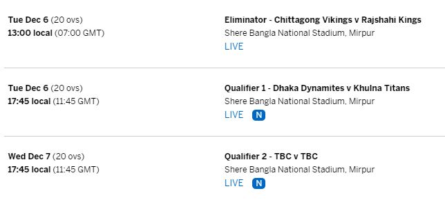 BPL T20 semifinal schedule, Team, Fixture & Time table
