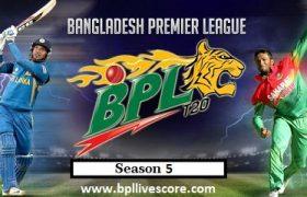 BPL T20 Franchises Retained Players List 2017