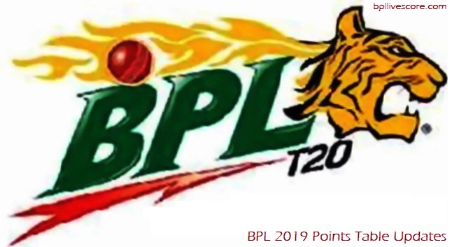 BPL 2019 Points Table