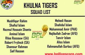 Khulna Tigers Player List and Team Squad BPL
